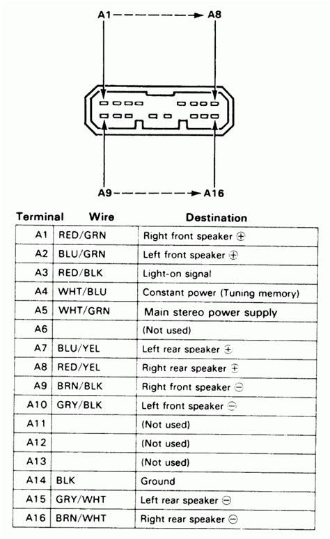 2005 dodge neon radio wiring diagram repair wiring scheme