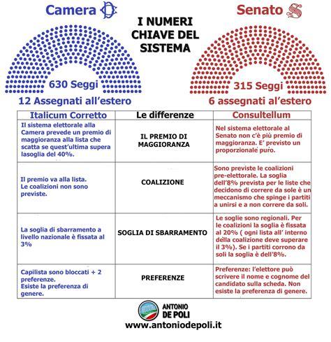 differenza e senato italicum dopo la sentenza della consulta cosa succede