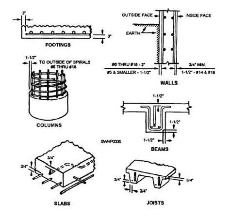 Tie Rod End T Bu 30 rebar splice length car interior design