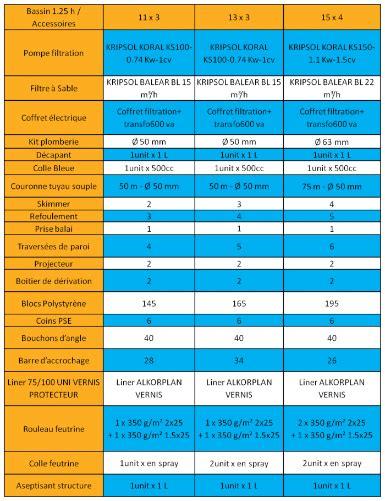 couloir de nage en kit 902 piscine en kit polystyr 232 ne luxe couloir de nage distripool