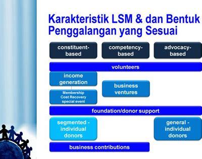 bentuk layout rapat yang sesuai apa saja potensi penggalangan sumberdaya organisasi q3