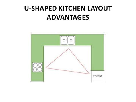 disadvantages of a l shaped kitchen design outdoor furniture l shaped kitchen layout advantages and disadvantages