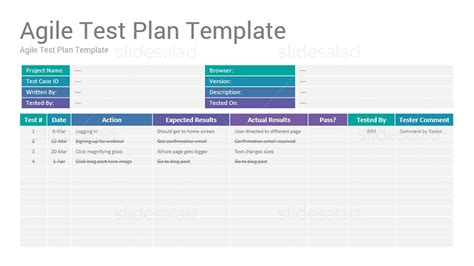 test plan template agile agile project management powerpoint presentation template