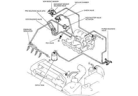 security system 1991 mazda mpv electronic valve timing 2003 mazda b2300 vacuum diagram mazda auto wiring diagram