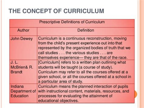 theme curriculum definition curriculum concepts