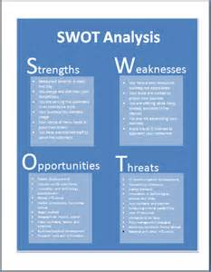swot template word ms word swot analysis template formal word templates