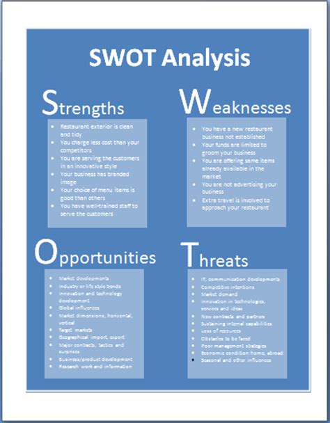 Analysis Template Word Images Swot Analysis Template Word