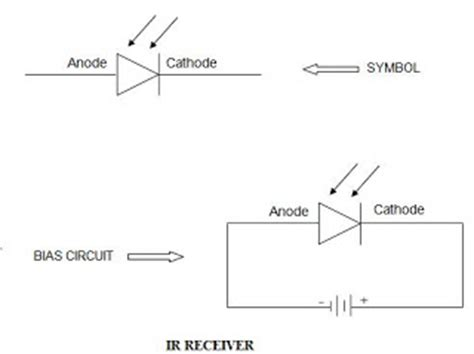 ir diode anode cathode engineering projects basics of ir transmitter and receiver