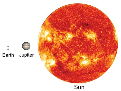 what is the size of saturnpared to earth jupiter compared to earth and sun www imgkid the