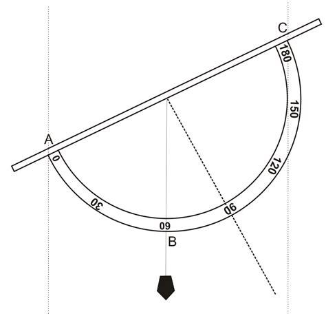 rumus membuat abstrak gambar bangun datar ruang 3 segitiga gambar garis di