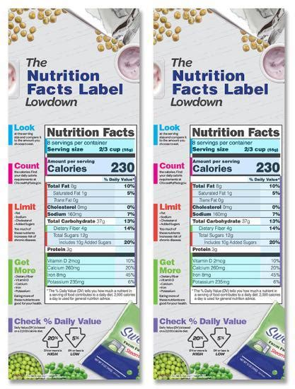 nutrition facts label lowdown poster set posters