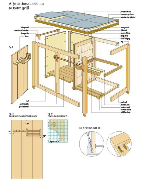 free plan free wood plans woodworker magazine