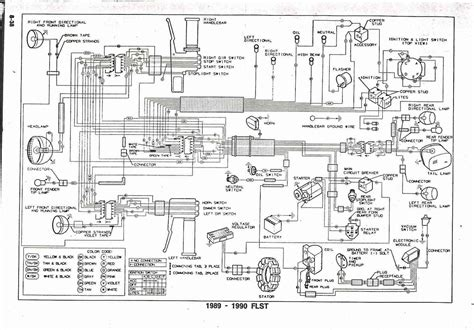 my photo gallery harley davidson wiring diagram