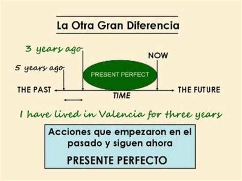 decorar in the past participle el presente perfecto el blog de la sra smith