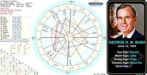 george w bush birth george h w bush s birth chart http www