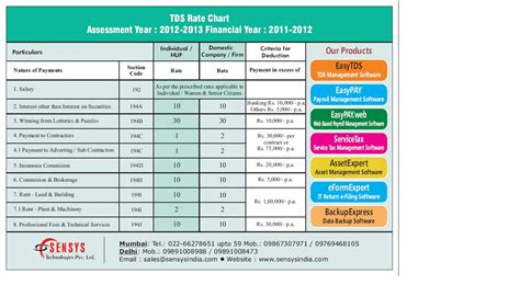 section of tds image gallery tds rates
