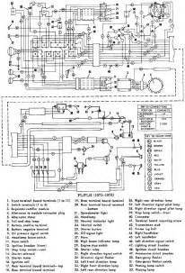 harley davidson fl flh 1973 74 motorcycle electrical wiring diagram all about wiring diagrams