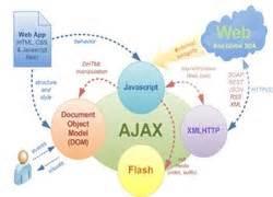 vision technologeis web desiging developement company