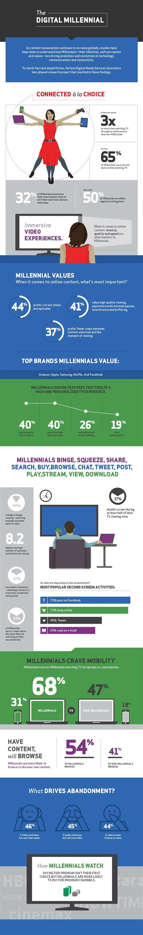 Millennial Generation Mba Market by 25 Best Ideas About Millennial Generation On