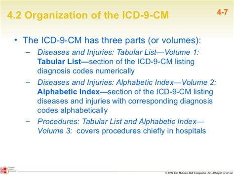 icd 9 cm vol 1 diagnostic codes 72887 find a code survey of medical insurance pp ch04