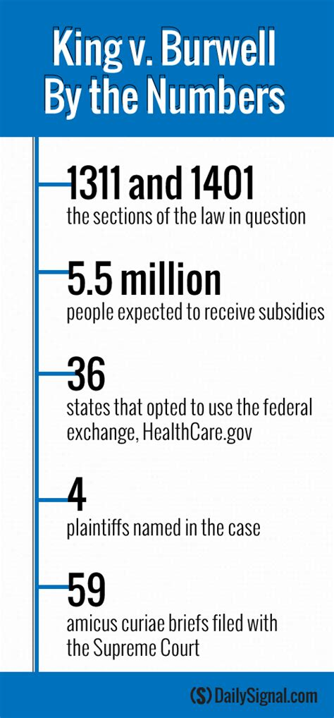 section 1311 of the affordable care act as supreme court prepares to hear new obamacare case one
