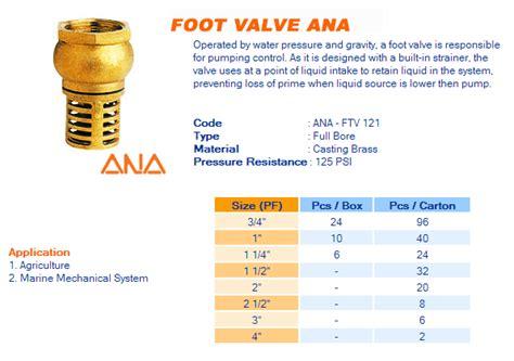 Foot Valve Sanwa product foot valve บร ษ ท ไท เพ งวาล ว แมน แฟคเจอร ง