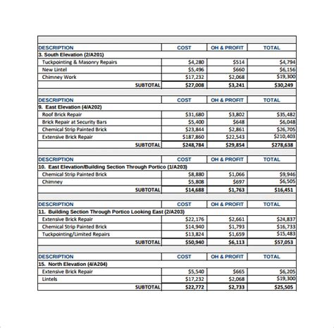 construction budget template 9 construction budget sles sle templates