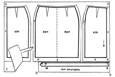 Celana Kerja Kantong Bobok cara membuat pola dasar rok danitailor