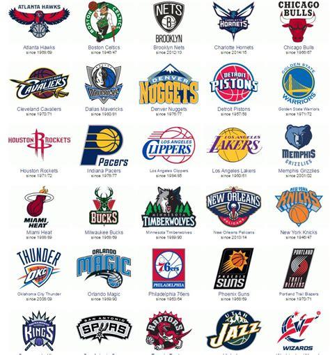Mba Team Logos by Nba Team Logos Wallpaper 2015 Wallpapersafari