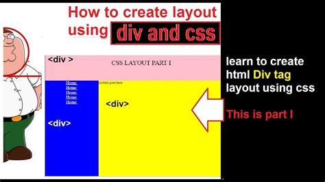 html css div layout tutorial html css layout tutorial part i div layout practice