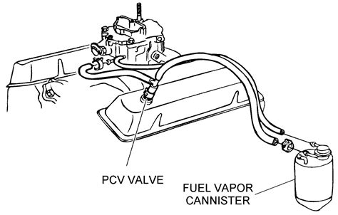 security system 1986 ford ltd electronic valve timing service manual how to remove vapor canister 1986 ford ltd unclog a charcoal fuel vapor