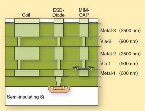 mim capacitor wiki rf mim capacitor 28 images what is mim capacitor 28 images mim capacitor sonnet software