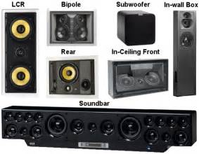 subwoofer placement in cabinet home theater setup