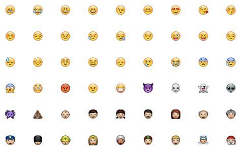 Iphone Emojis The Original Iphone Emoji Keyboard
