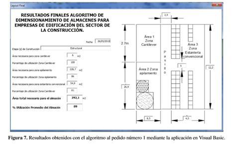 warehouse layout algorithm warehouse sizing algorithm for edification works of