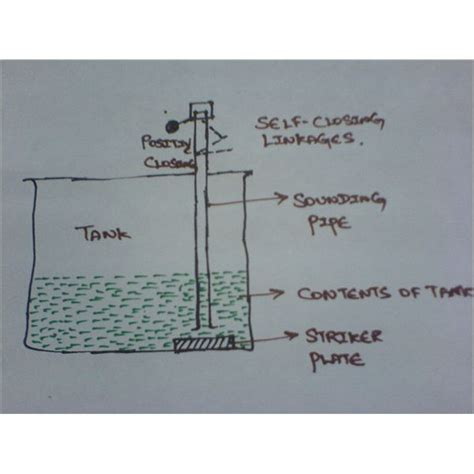marine fuel tank dip tube marine sounding equipment how does sounding work