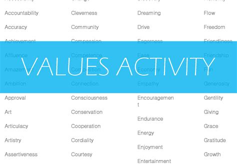 values activity how to start grow and scale a