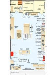 Workshop Floor Plans by Woodworking Workshop Floor Plans Woodworking Projects