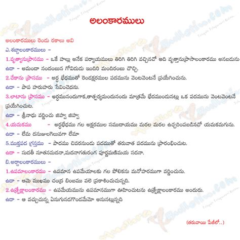 Letter Of Credit Meaning In Telugu Telugu Samethalu Related Keywords Suggestions Telugu Samethalu Keywords