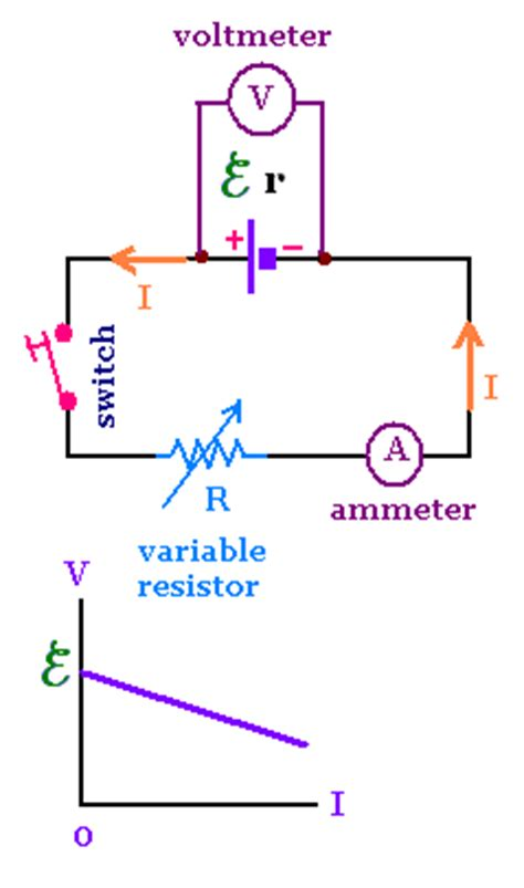 variable resistor definition electrostatics