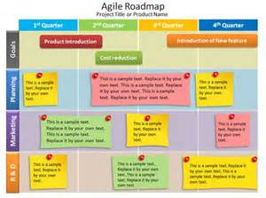 agile methodology templates free agile roadmap powerpoint template