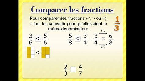 Comparer les fractions - YouTube Comparere