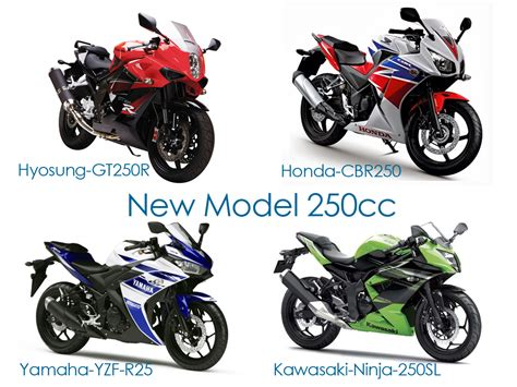 honda cbr all models price 100 honda cbr new model all new 2014 honda cbr 300r