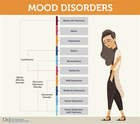 Mood Swing by Mood Swings 14 Nutrients For Emotional Support