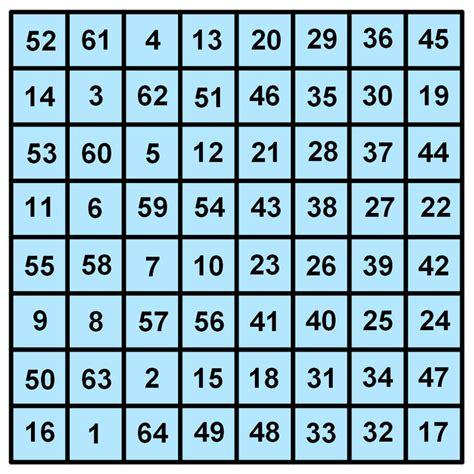 numero cuadrado no solo de n 250 meros consecutivos vive el cuadrado m 225 gico