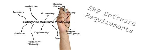 Erp Requirements Template Checklist Gathering Document Erp Requirements Template