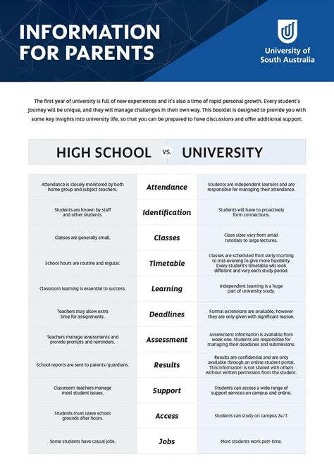 general information brochures study  unisa university  south australia