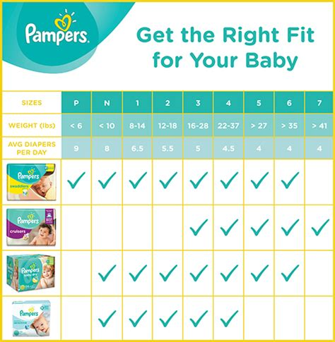 Pers Active Baby Xl 21 size and weight chart
