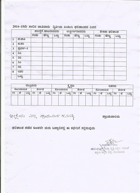 p u supplementary result 2015 attention to all colleges submit ii puc result