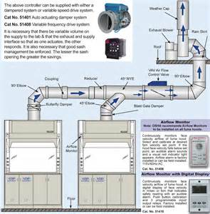 Lab Exhaust System Design Fume Ventilation